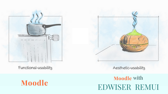 Moodle with Edwiser RemUI