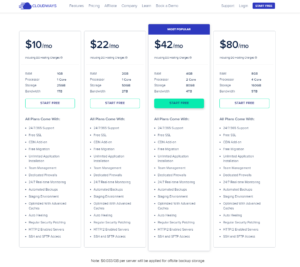 Cloudways - Pricing