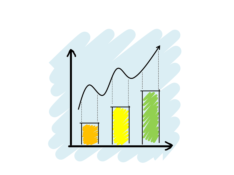 Enhanced Learning Analytics