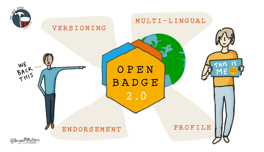 Open Badges v2