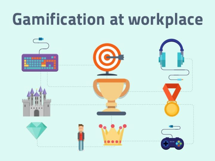 The 5 Best LMSes for Gamification